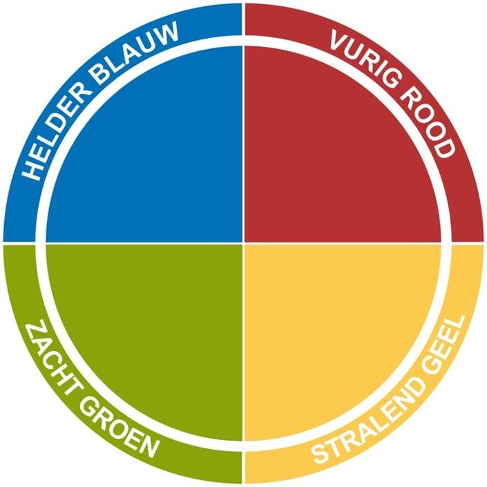 Insights kleuren